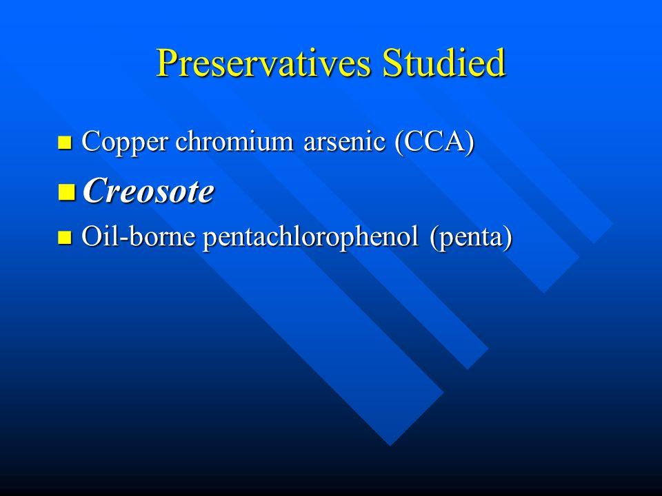 Preservatives Studied Copper chromium arsenic (CCA) Copper chromium arsenic (CCA) Creosote Creosote Oil-borne pentachlorophenol (penta) Oil-borne pentachlorophenol (penta)