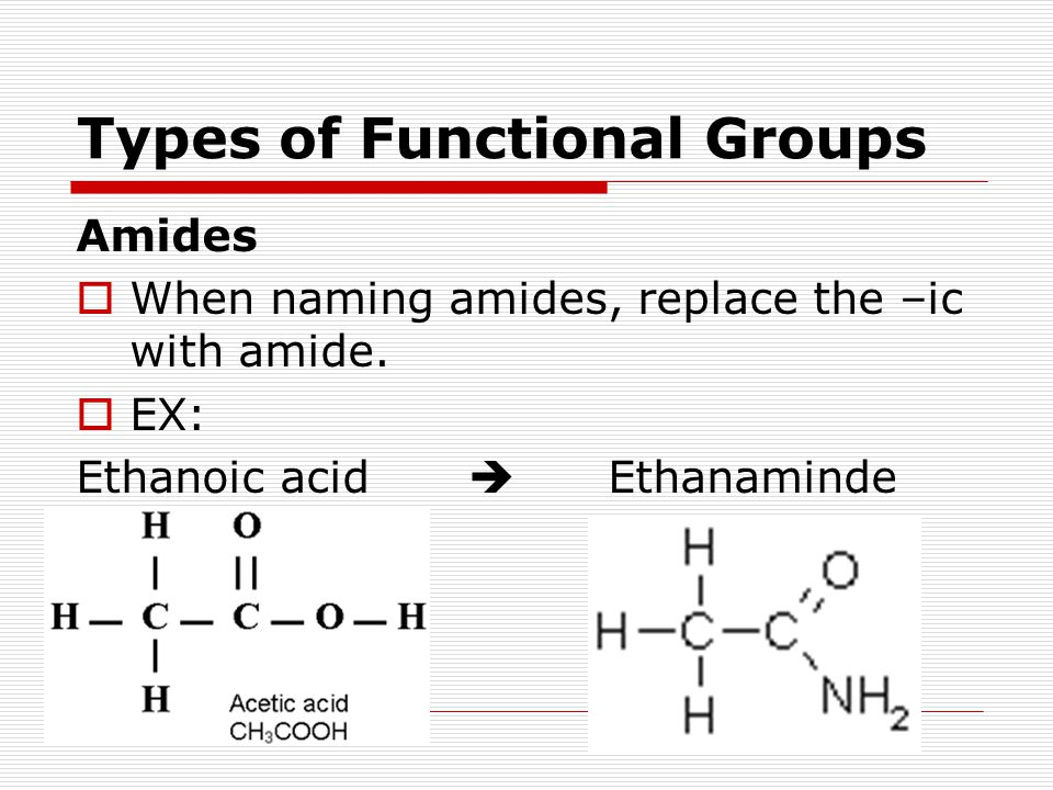 Types of Functional Groups Amides  When naming amides, replace the –ic with amide.  EX: Ethanoic acid  Ethanaminde