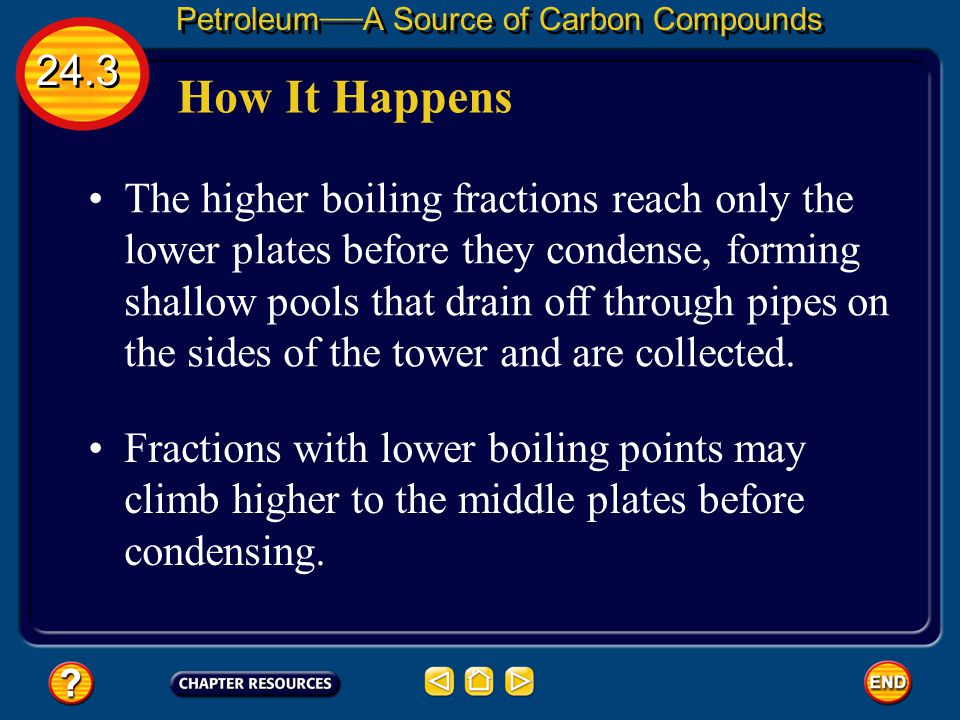How It Happens 24.3 Petroleum — A Source of Carbon Compounds The crude petroleum at the base of the tower is heated to more than 350  C. At this temp