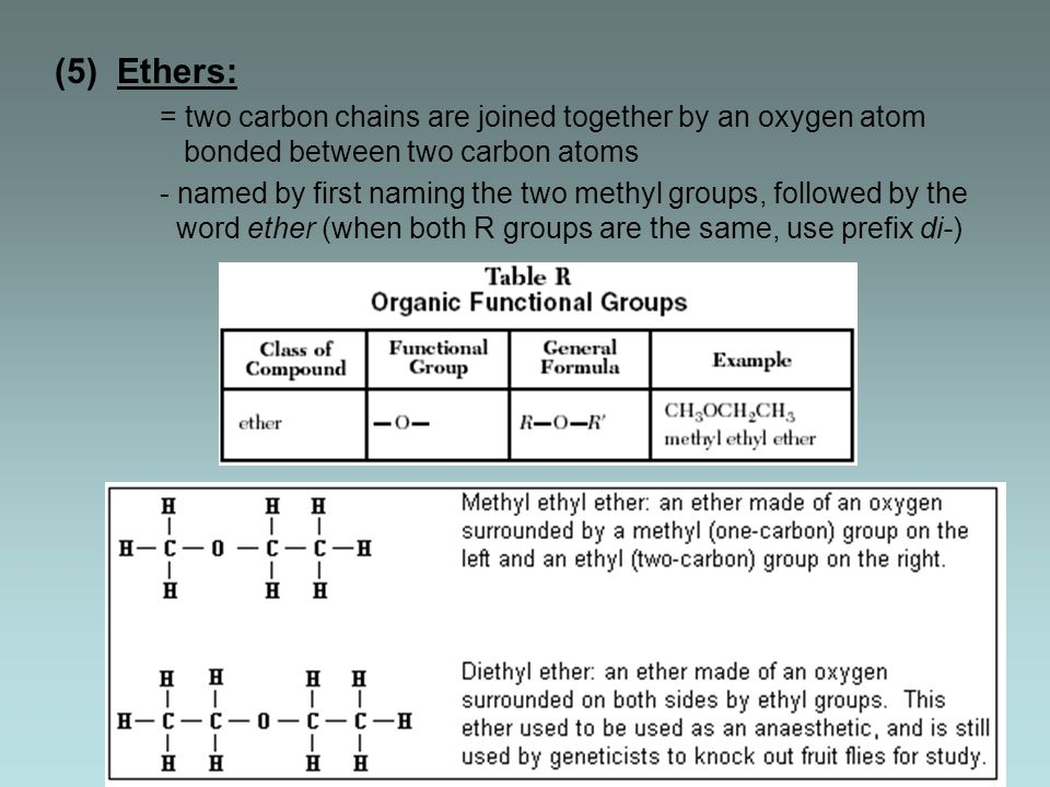 (5) Ethers: = two carbon chains are joined together by an oxygen atom bonded between two carbon atoms - named by first naming the two methyl groups, followed by the word ether (when both R groups are the same, use prefix di-)