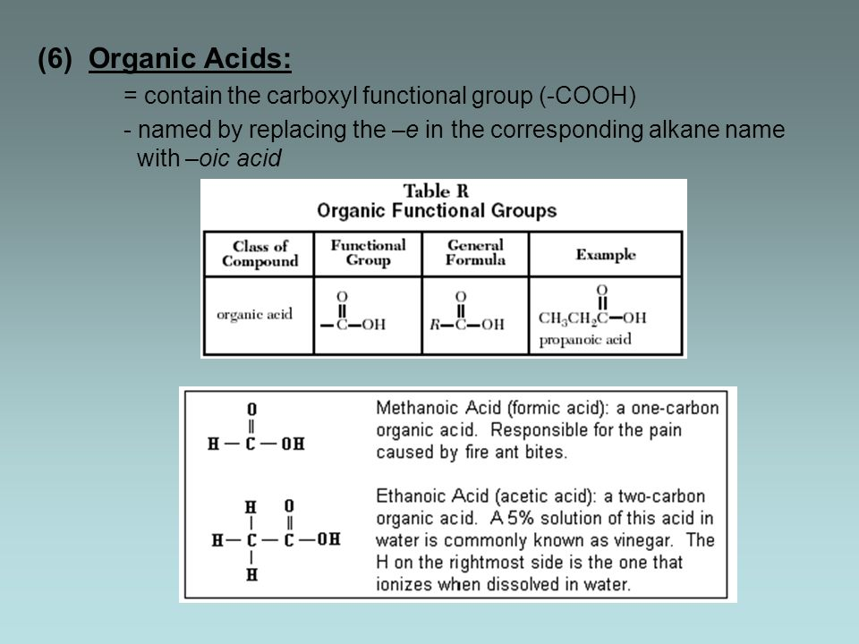 (6) Organic Acids: = contain the carboxyl functional group (-COOH) - named by replacing the –e in the corresponding alkane name with –oic acid
