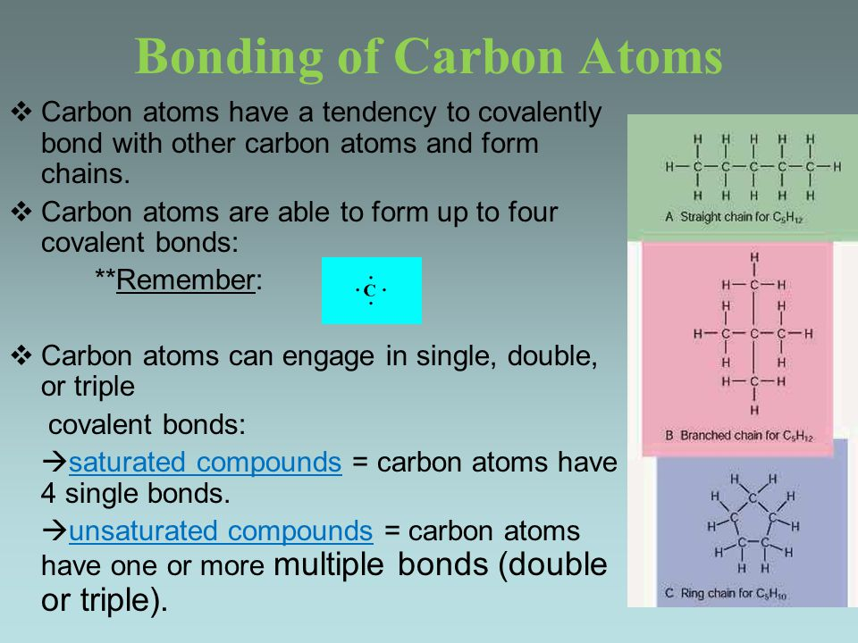 Bonding of Carbon Atoms  Carbon atoms have a tendency to covalently bond with other carbon atoms and form chains.