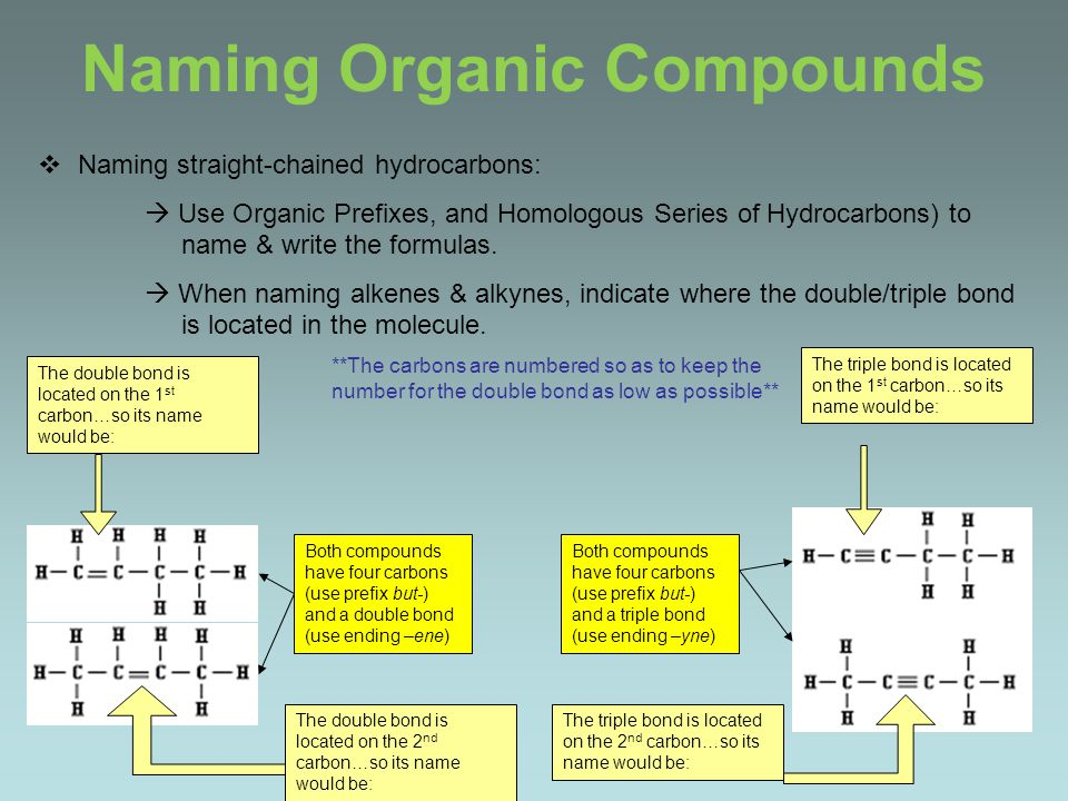 Naming Organic Compounds  Naming branched hydrocarbons: 1) Find the longest carbon chain which contains the functional group or multiple bond if present and name it (find correct prefix & ending).
