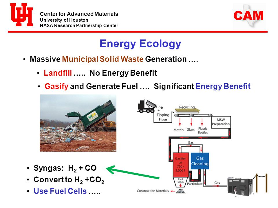 Center for Advanced Materials University of Houston NASA Research Partnership Center CAM Energy Ecology Massive Municipal Solid Waste Generation ….
