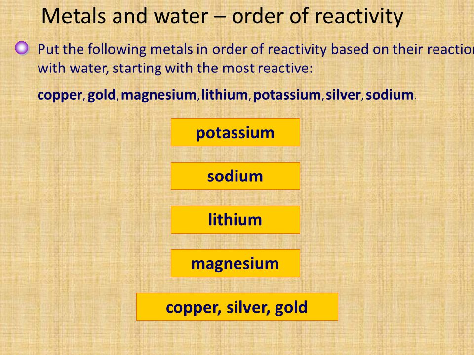 Put the following metals in order of reactivity based on their reaction with water, starting with the most reactive: copper, gold, magnesium, lithium,