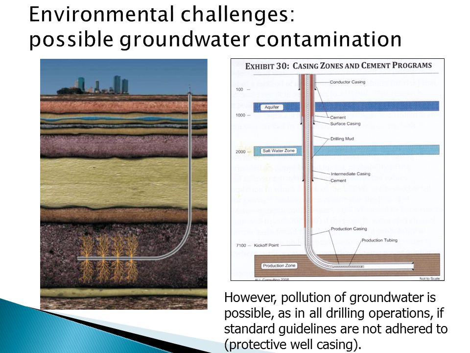 However, pollution of groundwater is possible, as in all drilling operations, if standard guidelines are not adhered to (protective well casing).