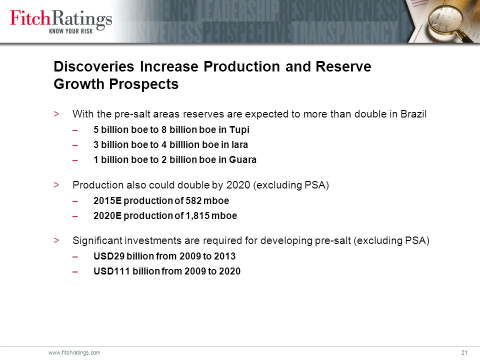 www.fitchratings.com21 Discoveries Increase Production and Reserve Growth Prospects >With the pre-salt areas reserves are expected to more than double in Brazil –5 billion boe to 8 billion boe in Tupi –3 billion boe to 4 billlion boe in Iara –1 billion boe to 2 billion boe in Guara >Production also could double by 2020 (excluding PSA) –2015E production of 582 mboe –2020E production of 1,815 mboe >Significant investments are required for developing pre-salt (excluding PSA) –USD29 billion from 2009 to 2013 –USD111 billion from 2009 to 2020