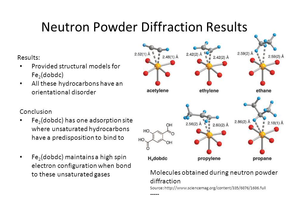 Neutron Powder Diffraction Results Results: Provided structural models for Fe 2 (dobdc) All these hydrocarbons have an orientational disorder Conclusion Fe 2 (dobdc) has one adsorption site where unsaturated hydrocarbons have a predisposition to bind to Fe 2 (dobdc) maintains a high spin electron configuration when bond to these unsaturated gases Molecules obtained during neutron powder diffraction Source: http://www.sciencemag.org/content/335/6076/1606.full -----