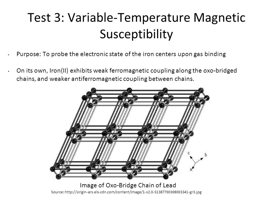 Test 3: Variable-Temperature Magnetic Susceptibility Purpose: To probe the electronic state of the iron centers upon gas binding On its own, Iron(II) exhibits weak ferromagnetic coupling along the oxo-bridged chains, and weaker antiferromagnetic coupling between chains.
