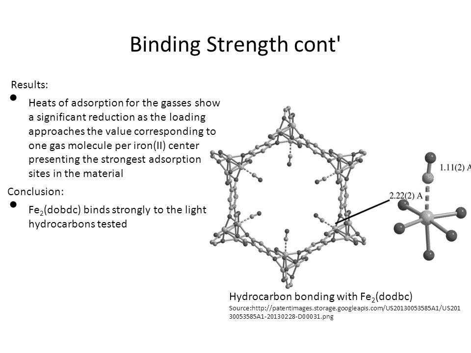 Binding Strength cont' Results: Heats of adsorption for the gasses show a significant reduction as the loading approaches the value corresponding to o