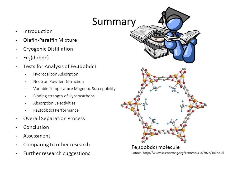 Summary Introduction Olefin-Paraffin Mixture Cryogenic Distillation Fe 2 (dobdc) Tests for Analysis of Fe 2 (dobdc) Hydrocarbon Adsorption Neutron Powder Diffraction Variable Temperature Magnetic Susceptibility Binding strength of Hyrdocarbons Absorption Selectivities Fe2(dobdc) Performance Overall Separation Process Conclusion Assessment Comparing to other research Further research suggestions Fe 2 (dobdc) molecule Source: http://www.sciencemag.org/content/335/6076/1606.full