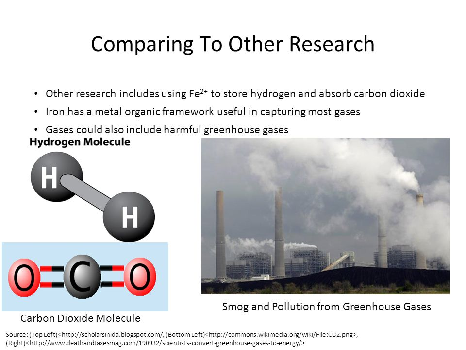 Comparing To Other Research Other research includes using Fe 2+ to store hydrogen and absorb carbon dioxide Iron has a metal organic framework useful