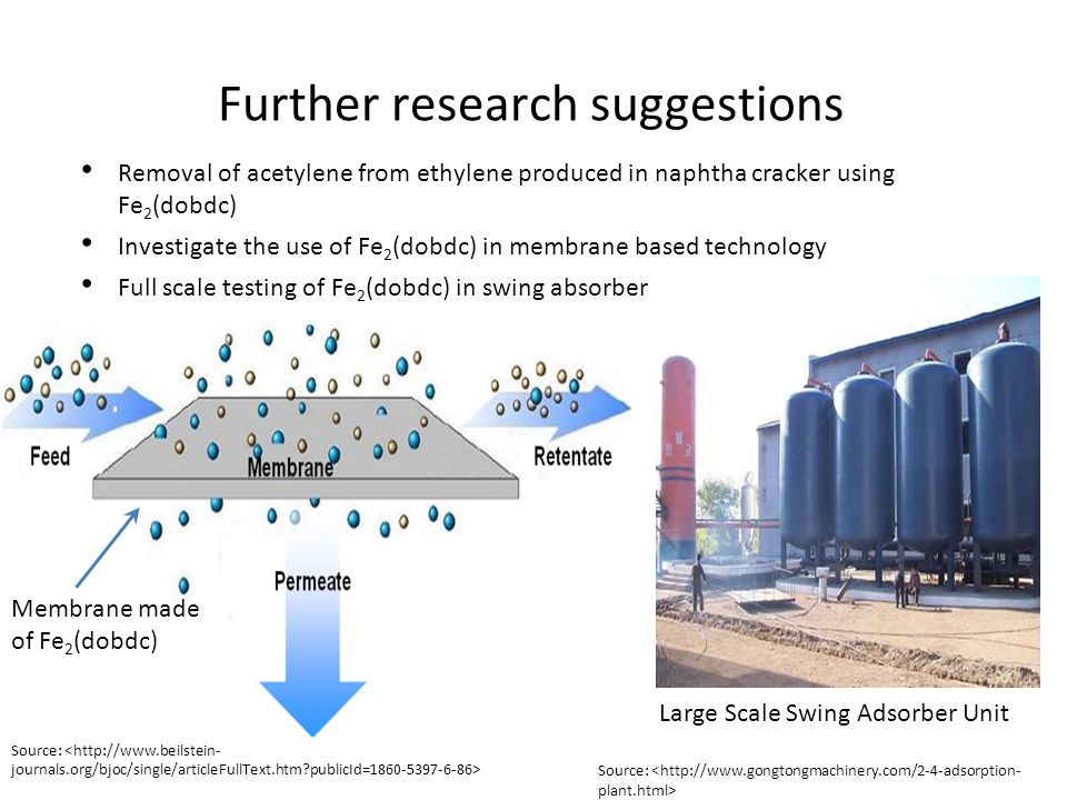 Further research suggestions Removal of acetylene from ethylene produced in naphtha cracker using Fe 2 (dobdc) Investigate the use of Fe 2 (dobdc) in