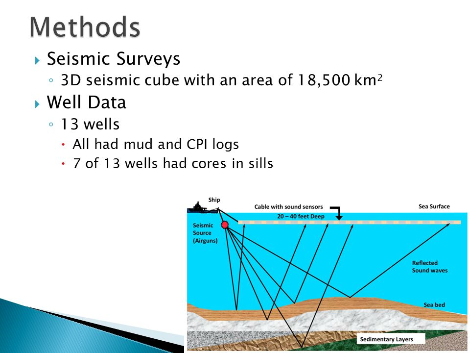  Seismic Surveys ◦ 3D seismic cube with an area of 18,500 km 2  Well Data ◦ 13 wells  All had mud and CPI logs  7 of 13 wells had cores in sills