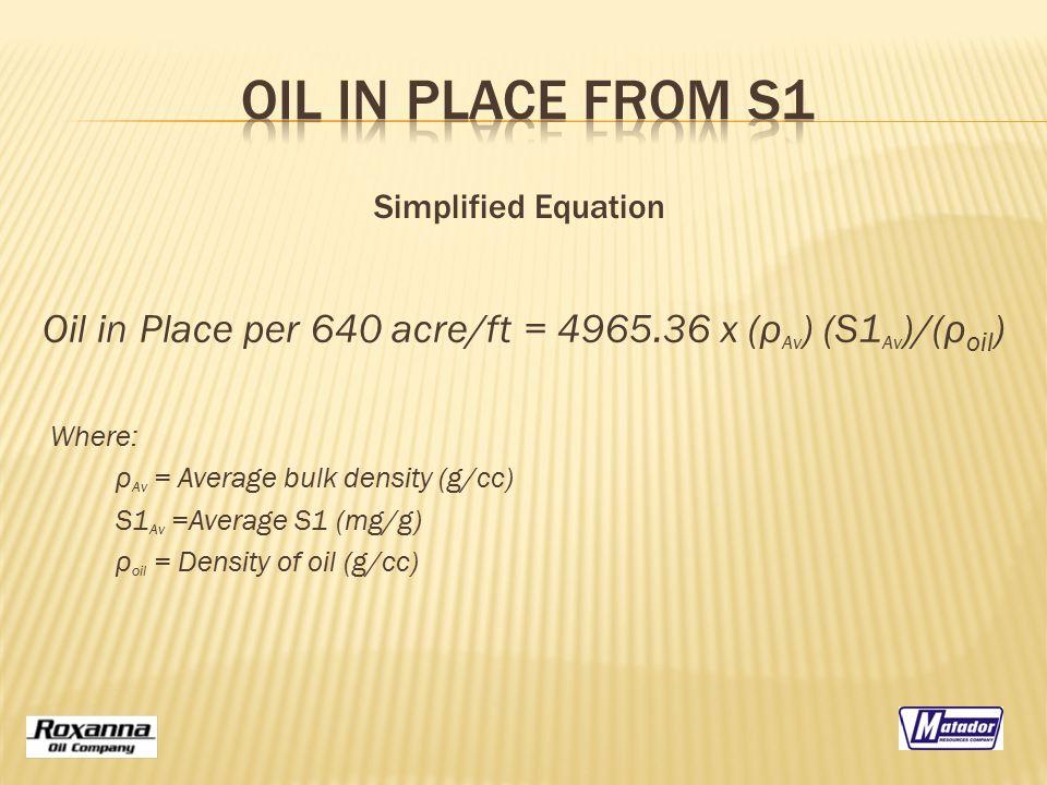 Oil in Place per 640 acre/ft = 4965.36 x (ρ Av ) (S1 Av )/(ρ oil ) Where: ρ Av = Average bulk density (g/cc) S1 Av =Average S1 (mg/g) ρ oil = Density