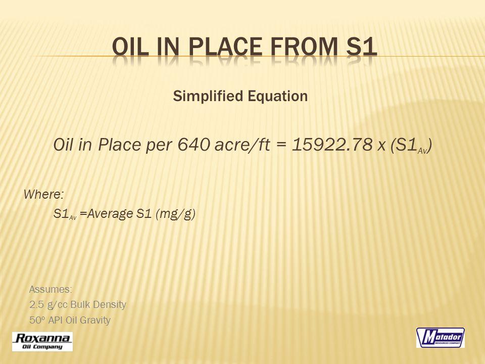 Oil in Place per 640 acre/ft = 15922.78 x (S1 Av ) Where: S1 Av =Average S1 (mg/g) Assumes: 2.5 g/cc Bulk Density 50º API Oil Gravity Simplified Equation