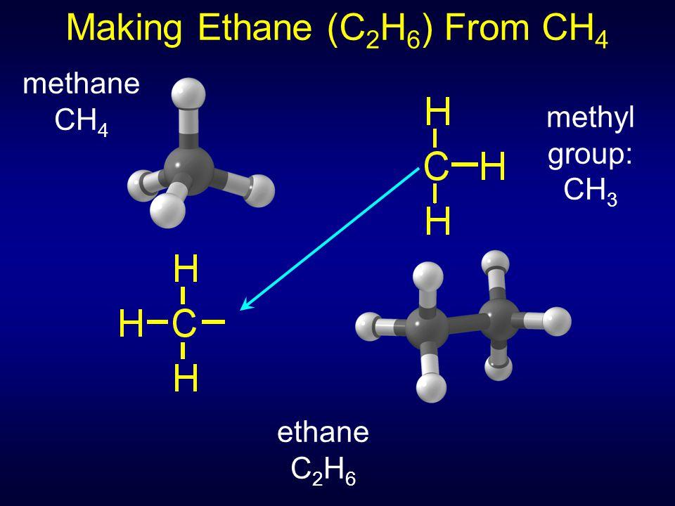methane CH 4 Making Ethane (C 2 H 6 ) From CH 4 methyl group: CH 3 ethane C 2 H 6