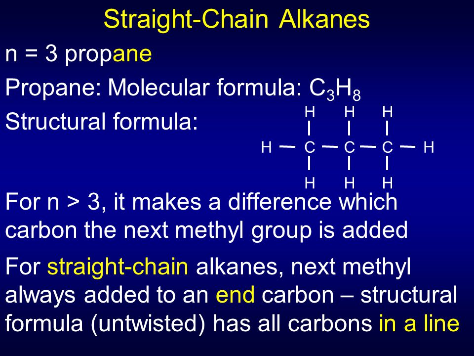Straight-Chain Alkanes n = 3 propane Propane: Molecular formula: C 3 H 8 Structural formula: For n > 3, it makes a difference which carbon the next methyl group is added For straight-chain alkanes, next methyl always added to an end carbon – structural formula (untwisted) has all carbons in a line C H H HC H H H C H H