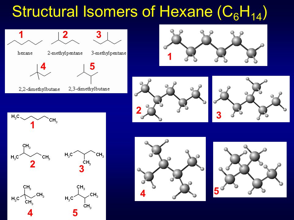Structural Isomers of Hexane (C 6 H 14 ) 1 1 1 2 2 2 3 4 3 3 4 4 5 5 5