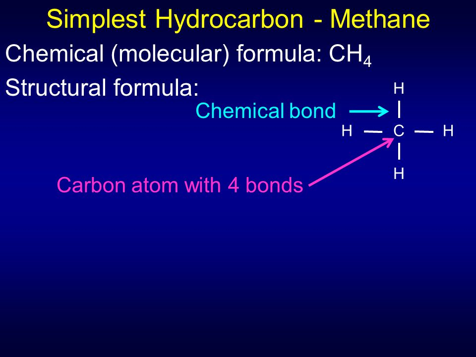 Simple Hydrocarbons - Methane One carbon atom attached to 4 hydrogens Shape of carbon bonded to 4 other atoms is a tetrahedron – bond angles of 109.5  Hydrogens occupy corners of tetrahedron 109.5 