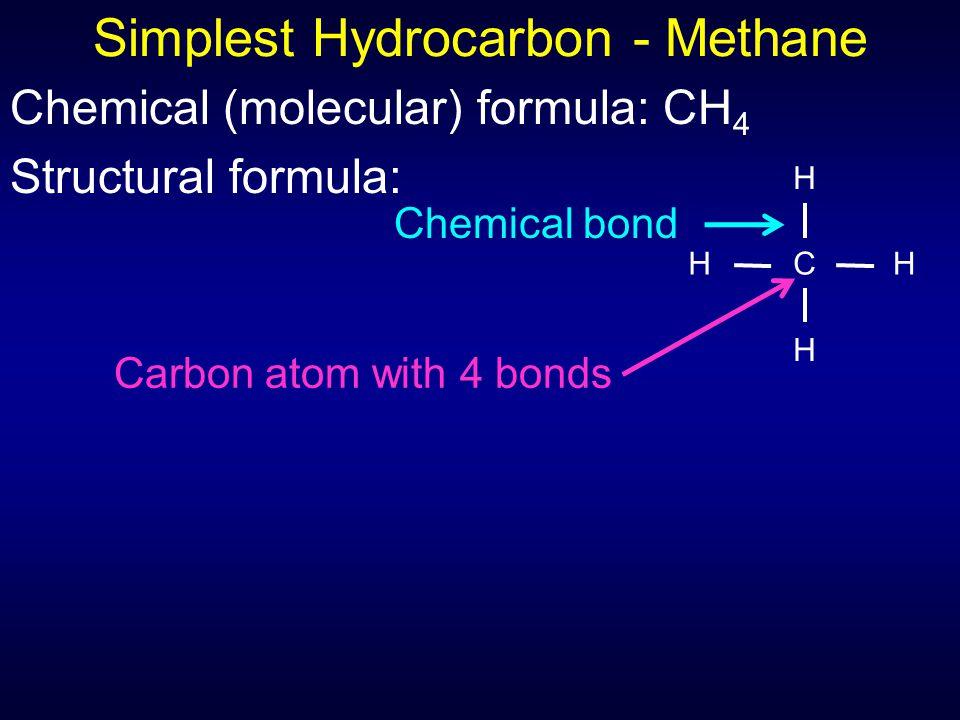 Simplest Hydrocarbon - Methane Chemical (molecular) formula: CH 4 Structural formula: C H H H H Chemical bond Carbon atom with 4 bonds