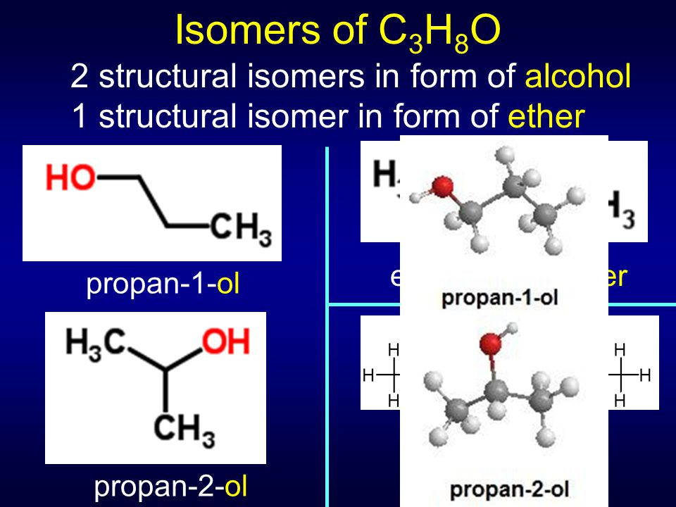 Isomers of C 3 H 8 O 2 structural isomers in form of alcohol 1 structural isomer in form of ether propan-1-ol propan-2-ol ethyl methyl ether