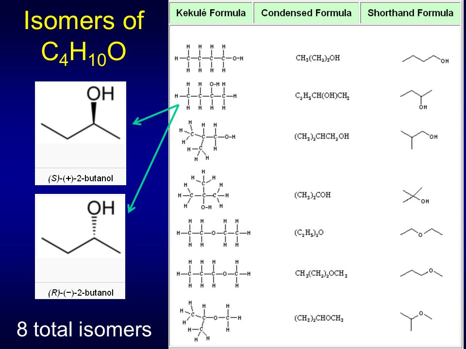 Isomers of C 4 H 10 O 8 total isomers