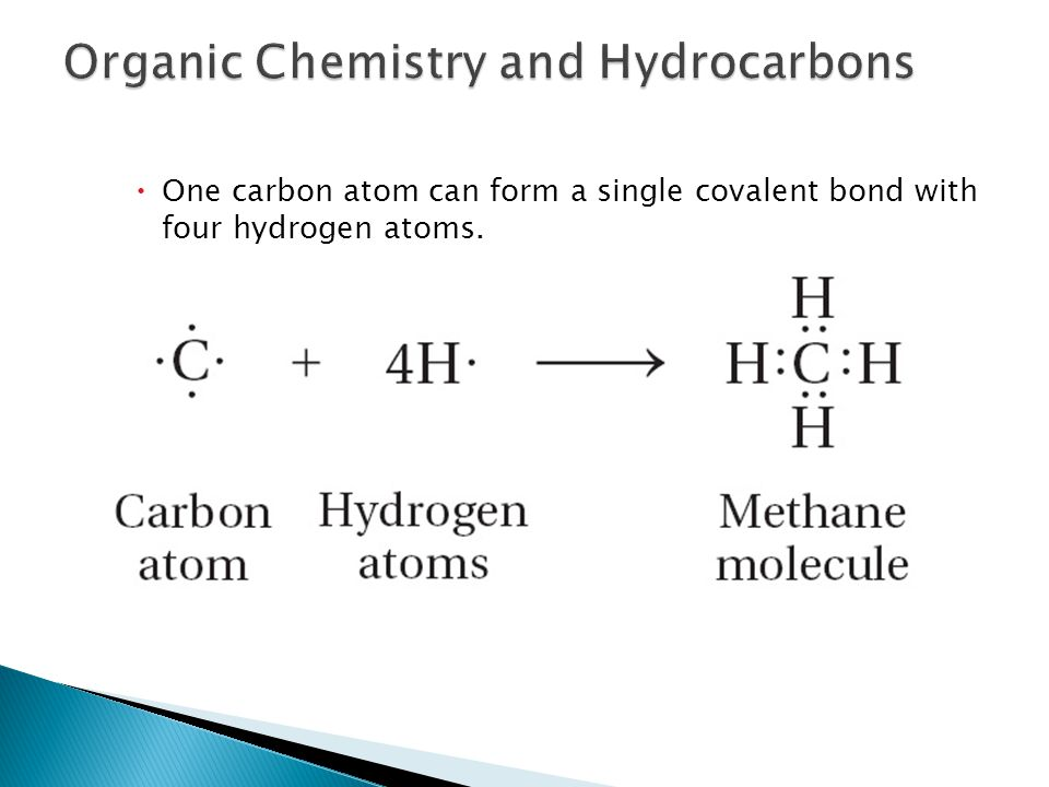  One carbon atom can form a single covalent bond with four hydrogen atoms.