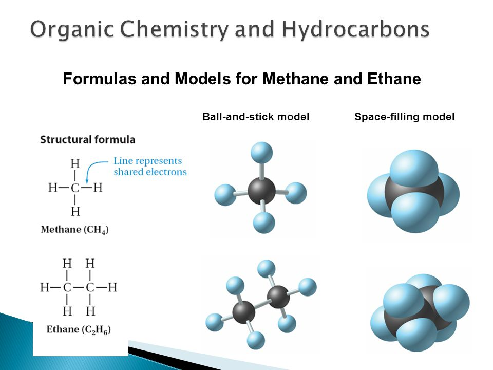  Three types of hydrocarbons are alkanes, alkenes and alkynes.