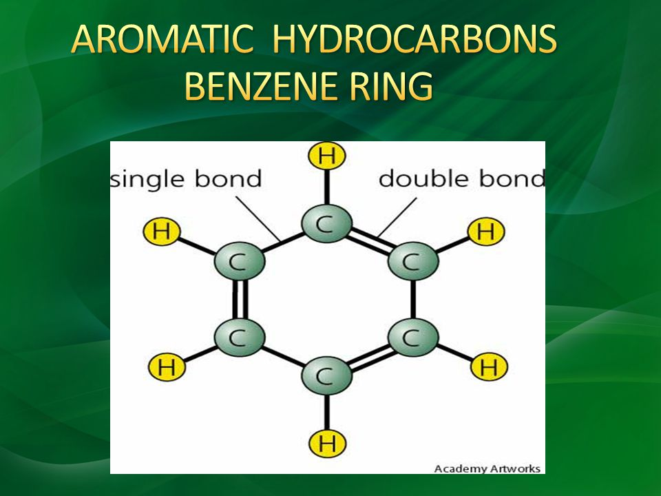 Carbons can be arranged in the form of a ring or cyclic, such as CYCLOHEXANE.