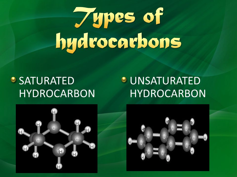 HYDROCARBONS are compounds of carbon and hydrogen only. Hydrocarbons are classified based on the: The type of bond between carbon atoms: Single covale