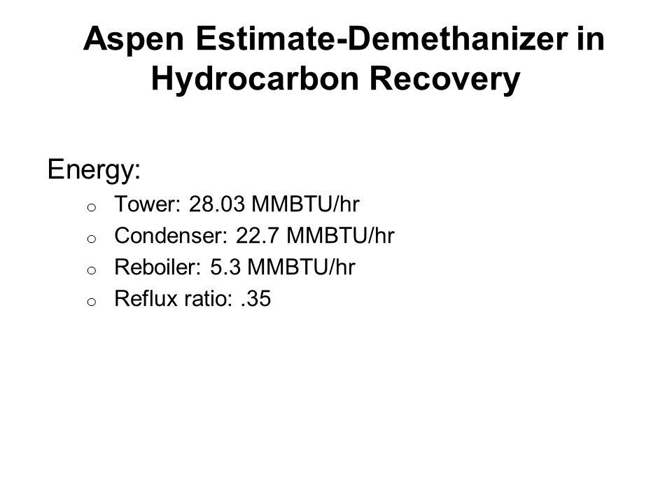Aspen Estimate-Demethanizer in Hydrocarbon Recovery Energy: o Tower: 28.03 MMBTU/hr o Condenser: 22.7 MMBTU/hr o Reboiler: 5.3 MMBTU/hr o Reflux ratio:.35