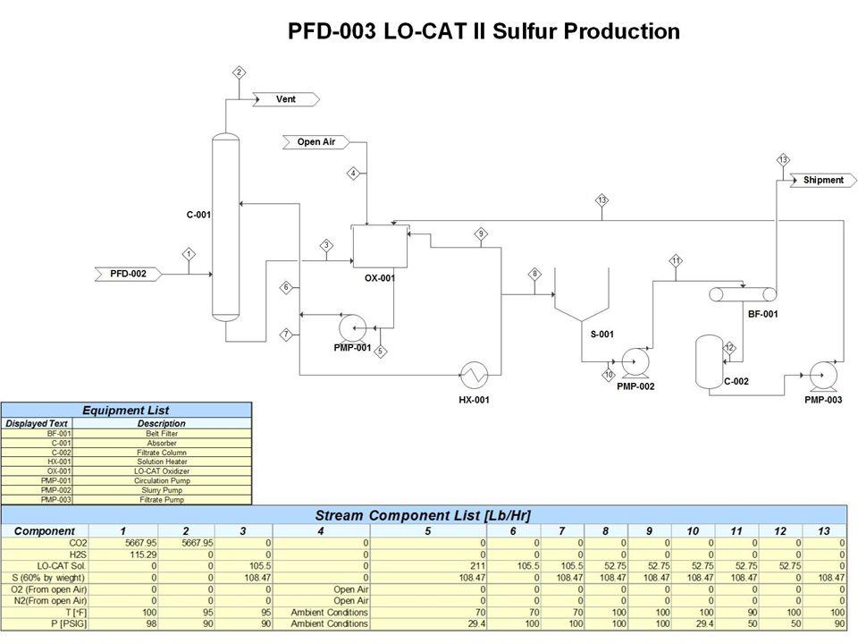 PFD-003