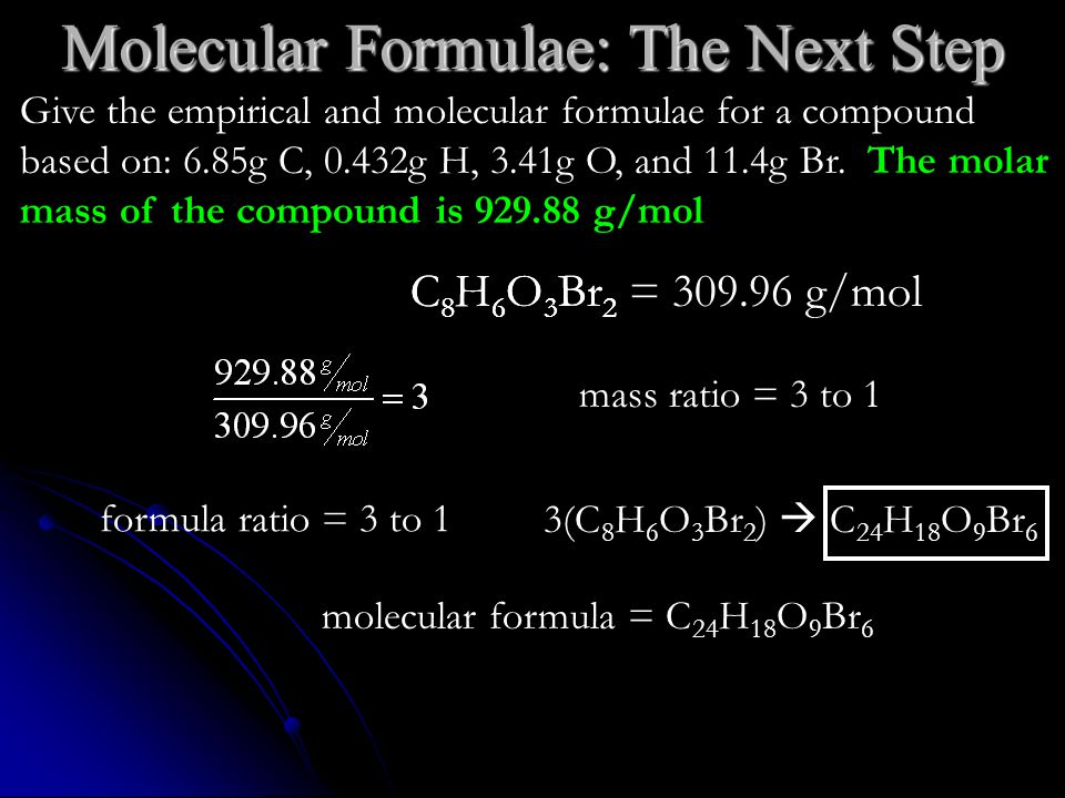 C 8 H 6 O 3 Br 2 = 309.96 g/molC 8 H 6 O 3 Br 2 Molecular Formulae: The Next Step mass ratio = 3 to 1 formula ratio = 3 to 1 3(C 8 H 6 O 3 Br 2 )  C 24 H 18 O 9 Br 6 molecular formula = C 24 H 18 O 9 Br 6 Give the empirical and molecular formulae for a compound based on: 6.85g C, 0.432g H, 3.41g O, and 11.4g Br.