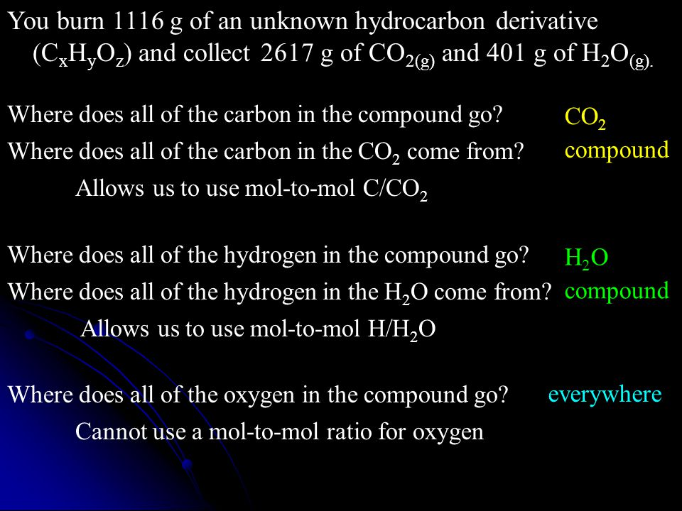 You burn 1116 g of an unknown hydrocarbon derivative (C x H y O z ) and collect 2617 g of CO 2(g) and 401 g of H 2 O (g).