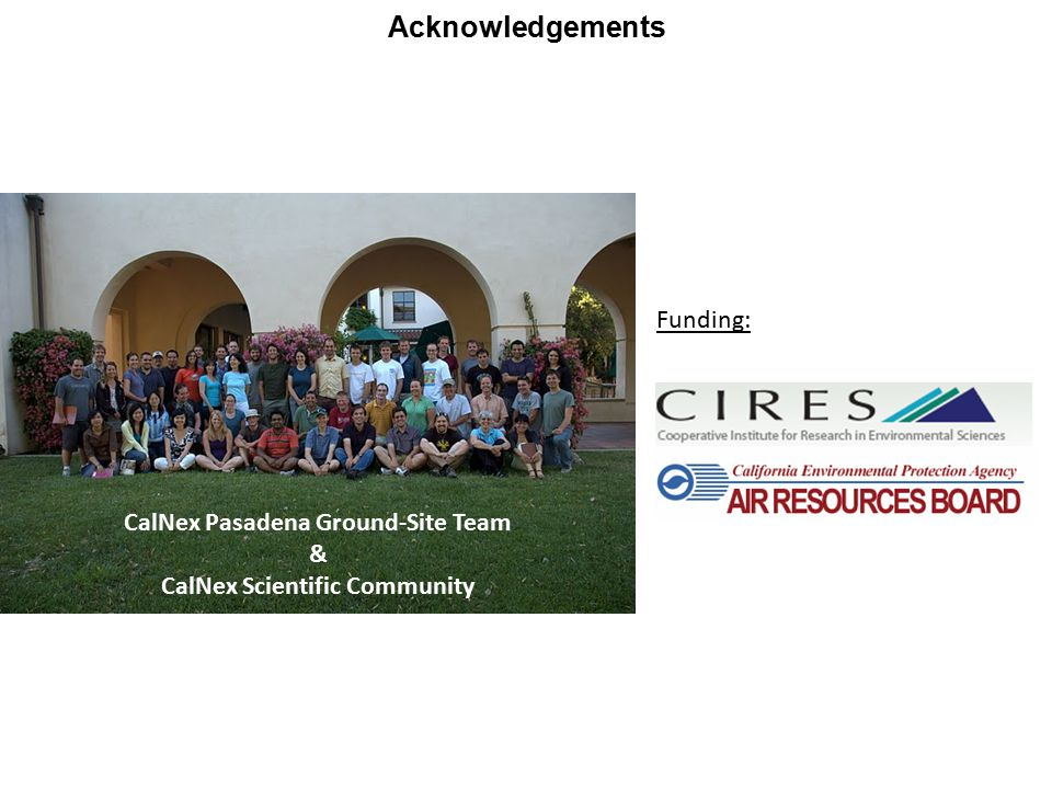 Acknowledgements Funding: CalNex Pasadena Ground-Site Team & CalNex Scientific Community