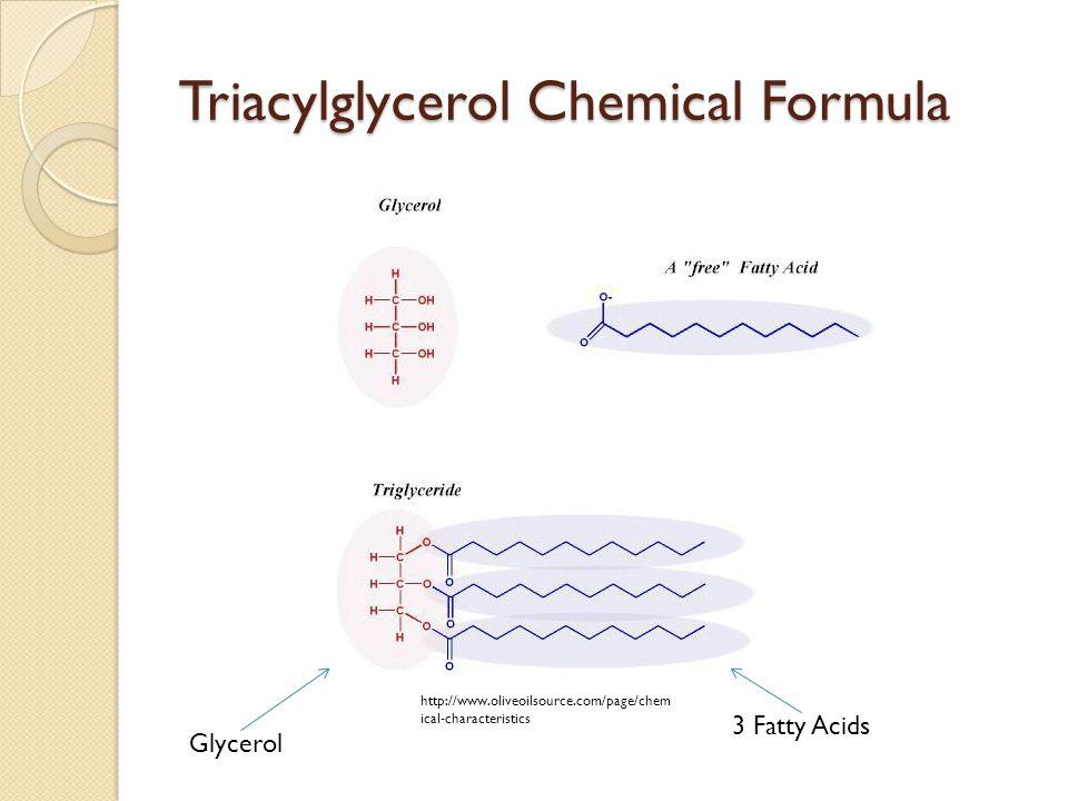 Triacylglycerol Chemical Formula Glycerol 3 Fatty Acids http://www.oliveoilsource.com/page/chem ical-characteristics