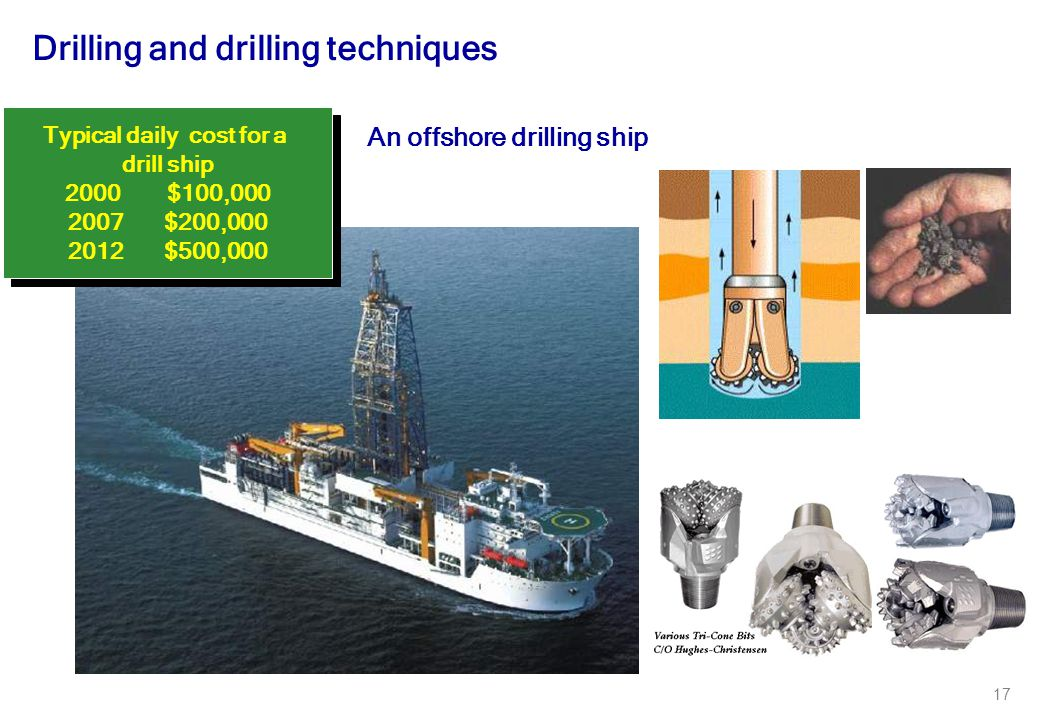17 Typical daily cost for a drill ship 2000 $100,000 2007$200,000 2012 $500,000 Typical daily cost for a drill ship 2000 $100,000 2007$200,000 2012 $5