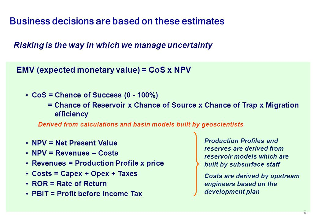 9 An introduction to the oil and gas industry Business decisions are based on these estimates EMV (expected monetary value) = CoS x NPV CoS = Chance of Success (0 - 100%) = Chance of Reservoir x Chance of Source x Chance of Trap x Migration efficiency Derived from calculations and basin models built by geoscientists NPV = Net Present Value NPV = Revenues – Costs Revenues = Production Profile x price Costs = Capex + Opex + Taxes ROR = Rate of Return PBIT = Profit before Income Tax Production Profiles and reserves are derived from reservoir models which are built by subsurface staff Costs are derived by upstream engineers based on the development plan Risking is the way in which we manage uncertainty