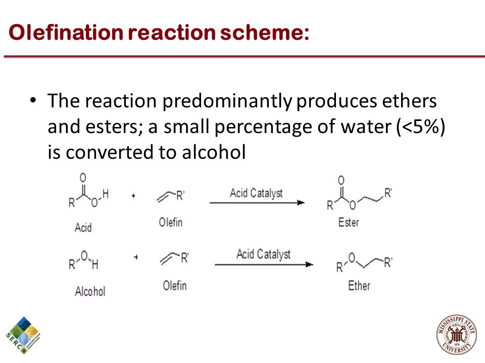 Olefination reaction scheme: The reaction predominantly produces ethers and esters; a small percentage of water (<5%) is converted to alcohol