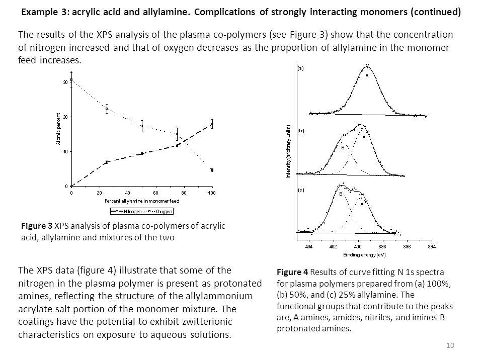 10 Example 3: acrylic acid and allylamine.