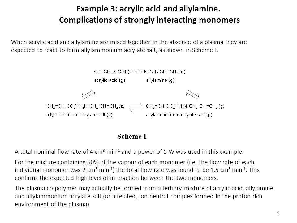 Example 3: acrylic acid and allylamine.