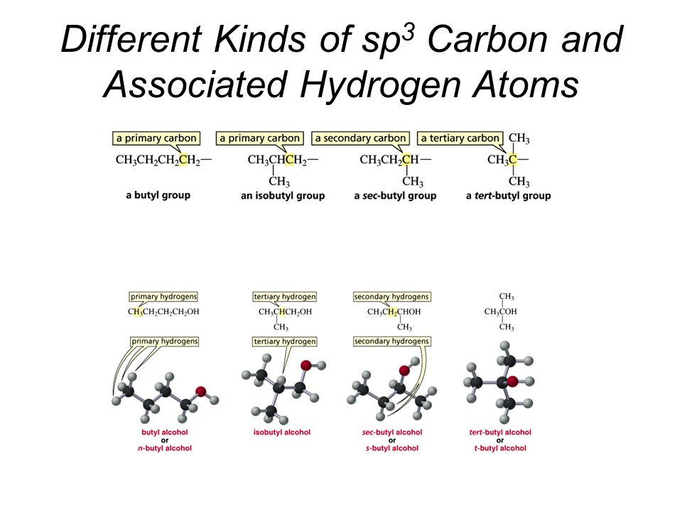Different Kinds of sp 3 Carbon and Associated Hydrogen Atoms