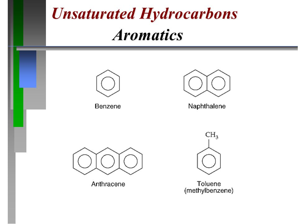 Unsaturated Hydrocarbons Aromatics
