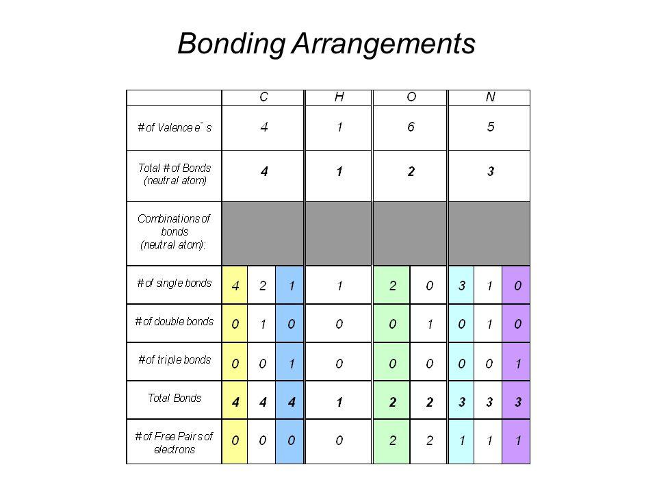 Bonding Arrangements