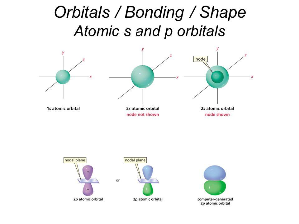 Orbitals / Bonding / Shape Atomic s and p orbitals