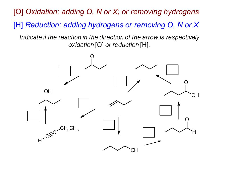 [O] Oxidation: adding O, N or X; or removing hydrogens [H] Reduction: adding hydrogens or removing O, N or X Indicate if the reaction in the direction