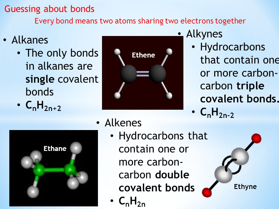 Alkanes The only bonds in alkanes are single covalent bonds C n H 2n+2 Ethane Ethene Ethyne Alkenes Hydrocarbons that contain one or more carbon- carb