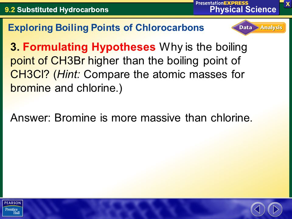 9.2 Substituted Hydrocarbons Exploring Boiling Points of Chlorocarbons 3. Formulating Hypotheses Why is the boiling point of CH3Br higher than the boi