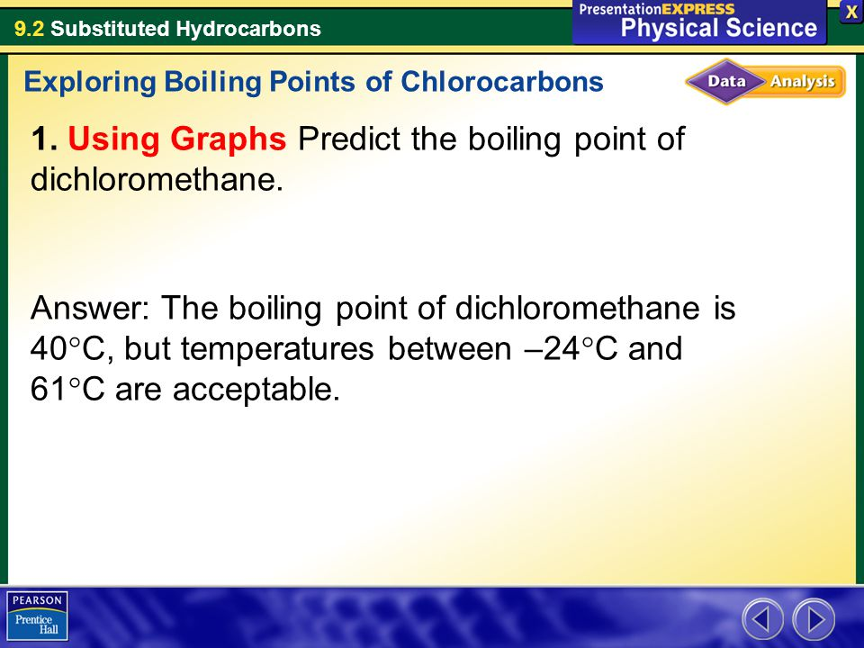 9.2 Substituted Hydrocarbons Exploring Boiling Points of Chlorocarbons 1.